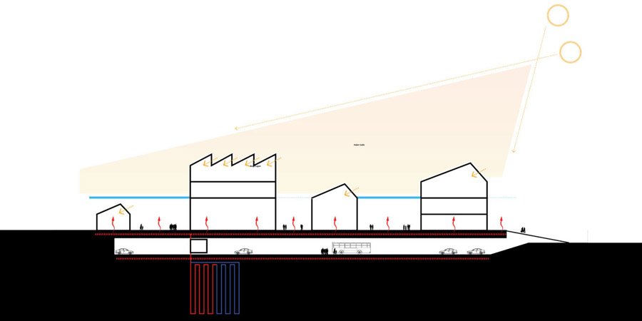Concept section showing geothermal system for Ulaanbaatar Village_Source-PAU